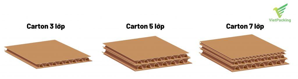 Carton 3 lớp, 5 lớp, 7 lớp, sự khác biệt thế hiện rỏ qua hình ảnh