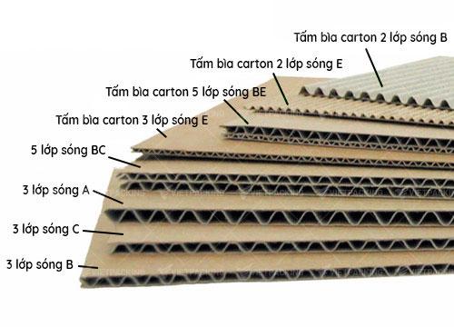 Các tấm giấy bìa carton thông dụng